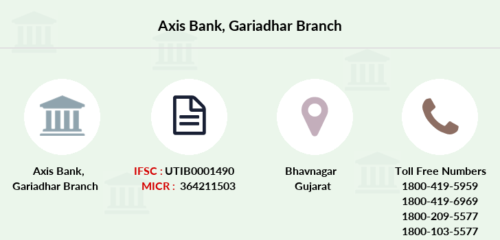 Axis-bank Gariadhar branch