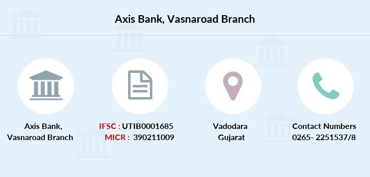 Axis-bank Vasnaroad branch