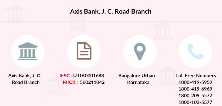 Axis-bank J-c-road branch