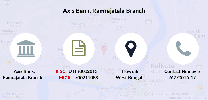 Axis-bank Ramrajatala branch