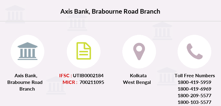 Axis-bank Brabourne-road branch