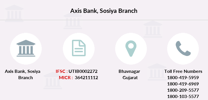 Axis-bank Sosiya branch