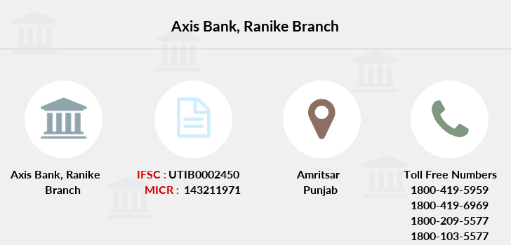 Axis-bank Ranike branch