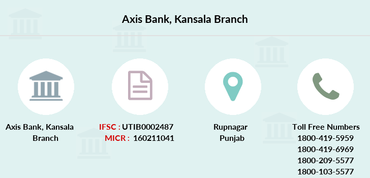 Axis-bank Kansala branch