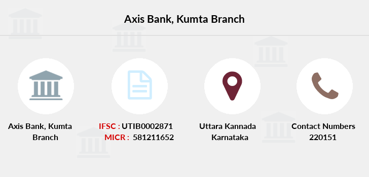 Axis-bank Kumta branch
