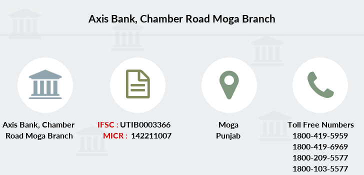 Axis-bank Chamber-road-moga branch