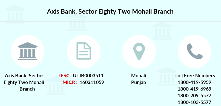 Axis-bank Sector-eighty-two-mohali branch