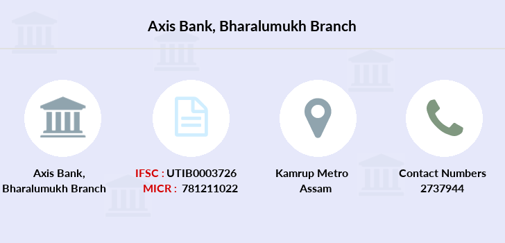 Axis-bank Bharalumukh branch