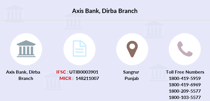Axis-bank Dirba branch