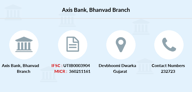 Axis-bank Bhanvad branch