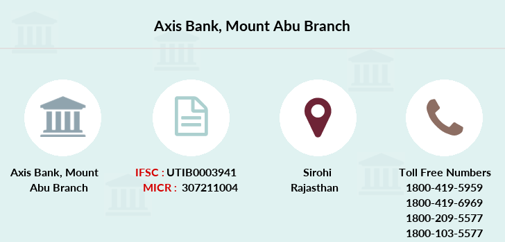 Axis-bank Mount-abu branch