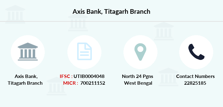 Axis-bank Titagarh branch
