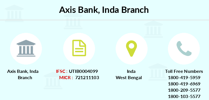 Axis-bank Inda branch
