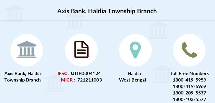 Axis-bank Haldia-township branch