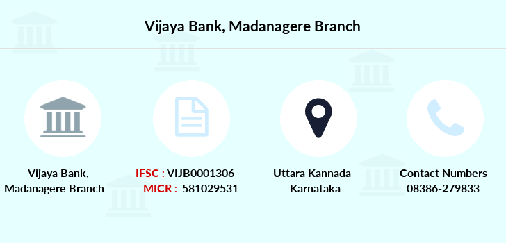 Vijaya-bank Madanagere branch