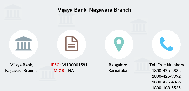 Vijaya-bank Nagavara branch