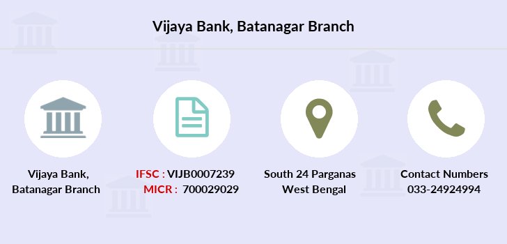 Vijaya-bank Batanagar branch