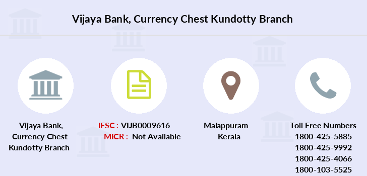 Vijaya-bank Currency-chest-kundotty branch
