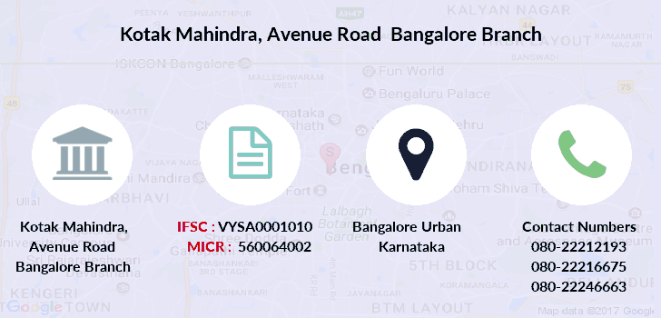 Kotak-mahindra-bank Avenue-road-bangalore branch