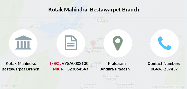Kotak-mahindra-bank Bestawarpet branch