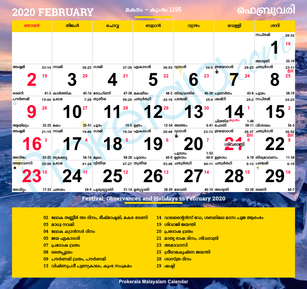 date of birth 21 march numerology in malayalam