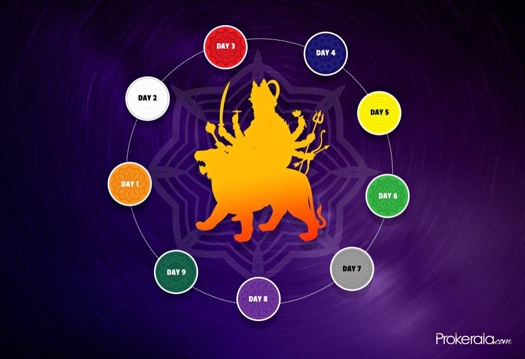 Nine Colours to wear on Navratri, durga puja, durgaashtami