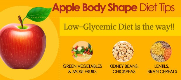 Apple body shape diet tips 1