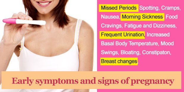 Signs of Pregnancy | Symptoms of Pregnancy | Confirm your