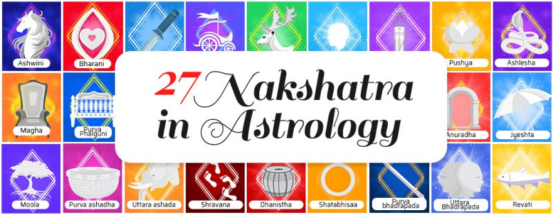 astrology stars in hindi