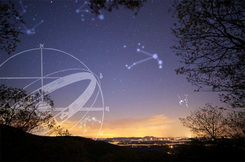 Weekly Horoscope(Image Source: Prokerala)
