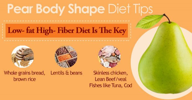 Pear body shape diet tips 1