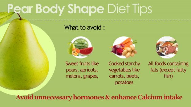 Pear body shape food to avoid