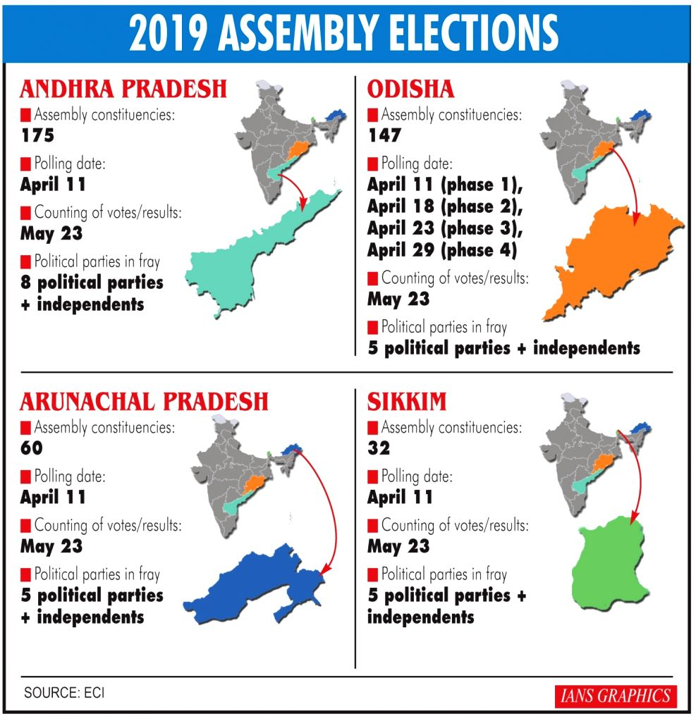 2019 Assembly Elections.