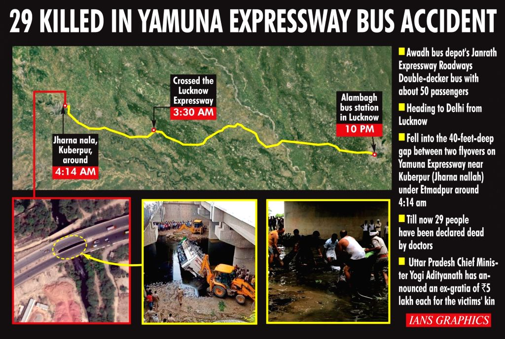 29 killed in Yamuna Expressway bus accident. (IANS Infographics)