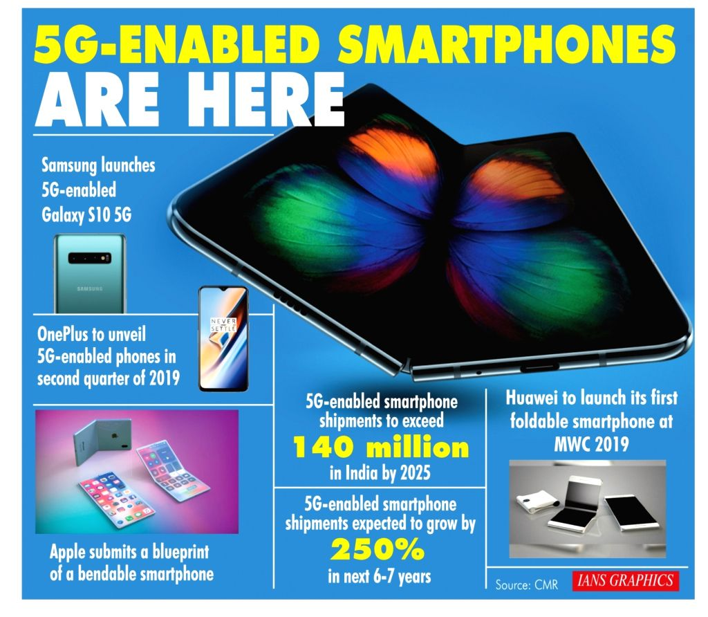 5G-enabled Smartphone Are Here. (IANS Infographics)