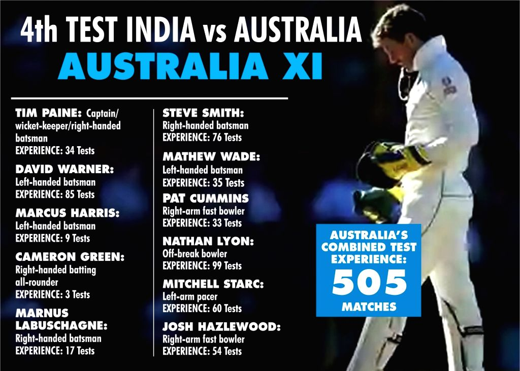 A battered and bruised India will take on Australia in the series decider despite not being sure of their best playing eleven, hours before the fourth Test begins at the bouncy wicket at The Gabba.