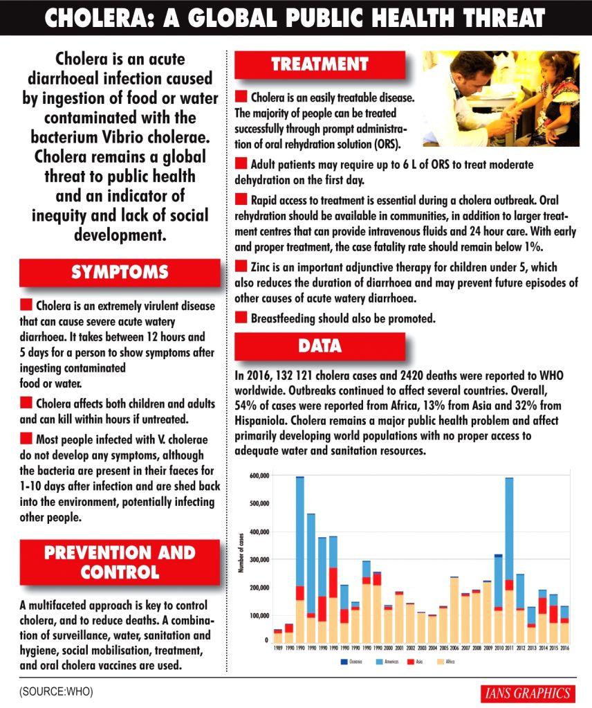 A global public health threat.