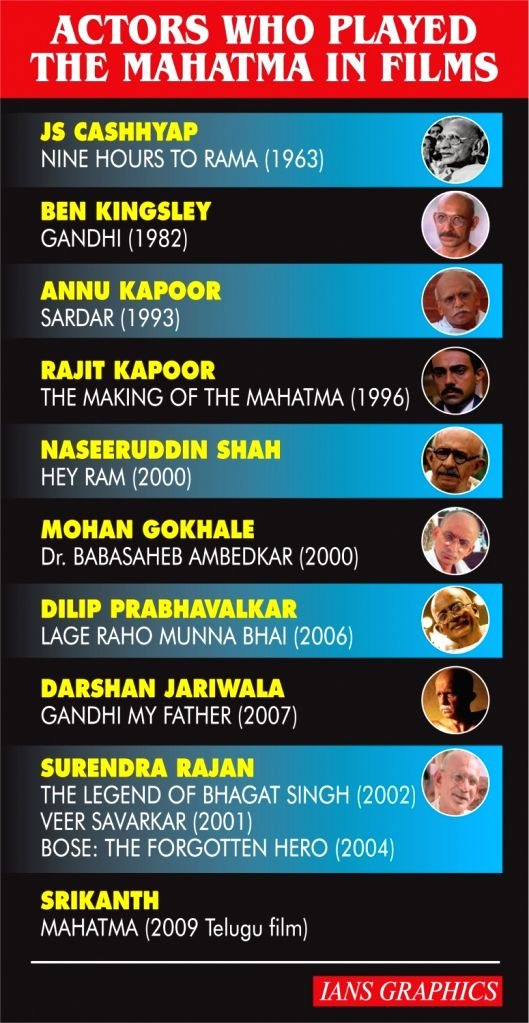 Actors who played the Mahatma in films. (IANS Infographics)