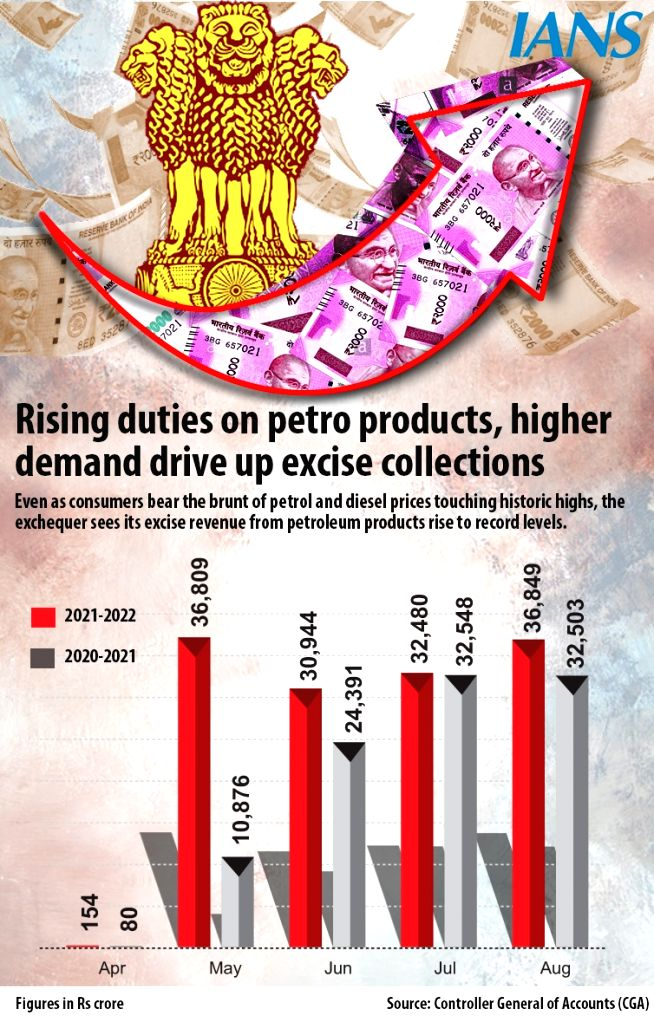 After oil, gas price may see surge upsetting CNG, PNG rates.