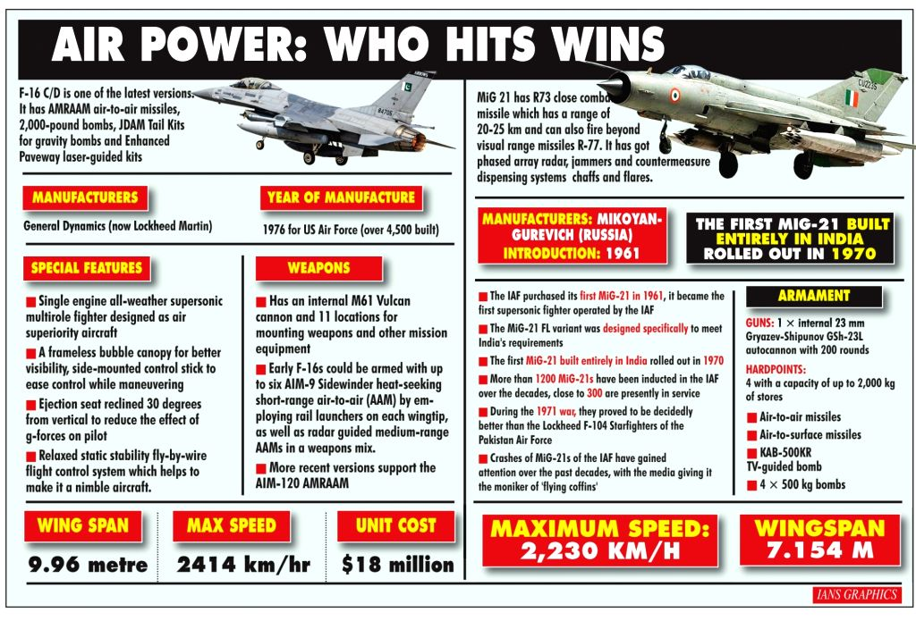 Air Power: Who hits wins.