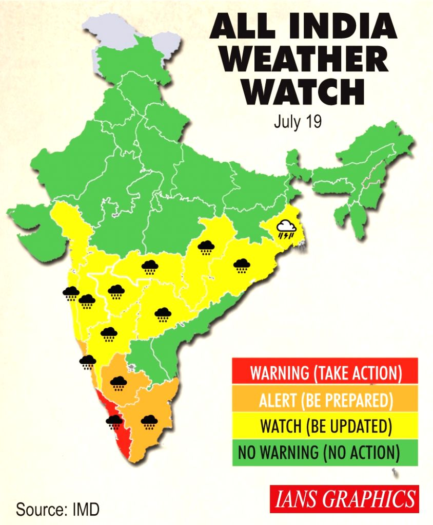 All India Weather Watch.