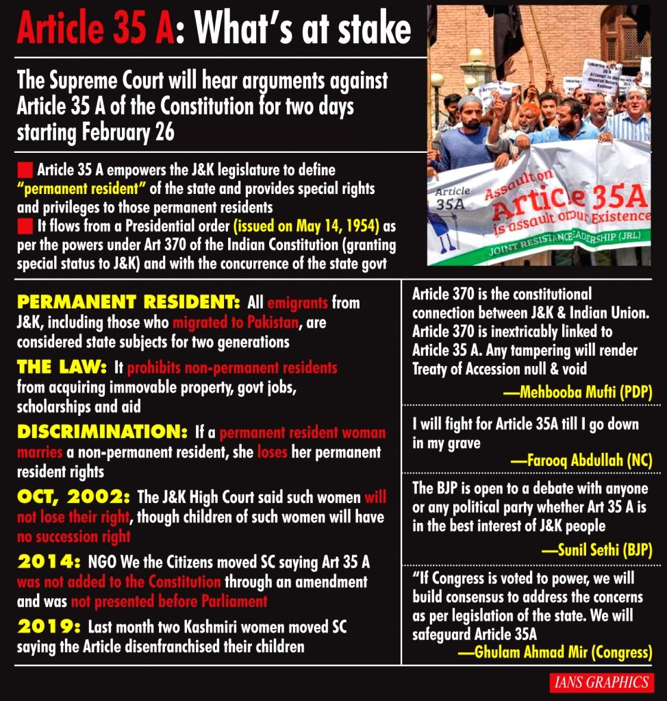 Article 35 A: What is at stake.  (IANS Infographics)