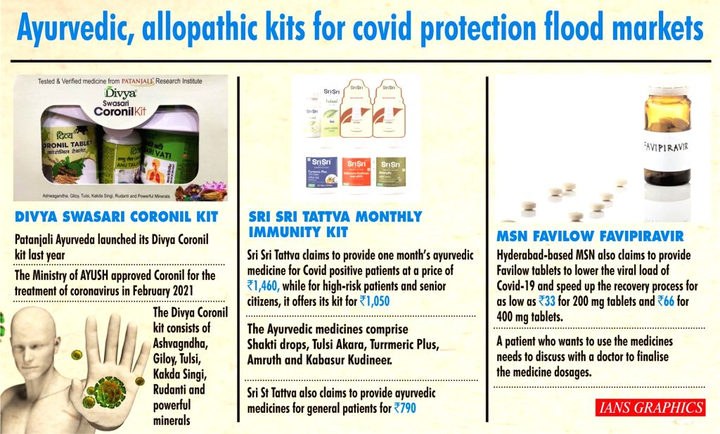 Ayurvedic, allopathic kits flood markets offering protection from Covid.