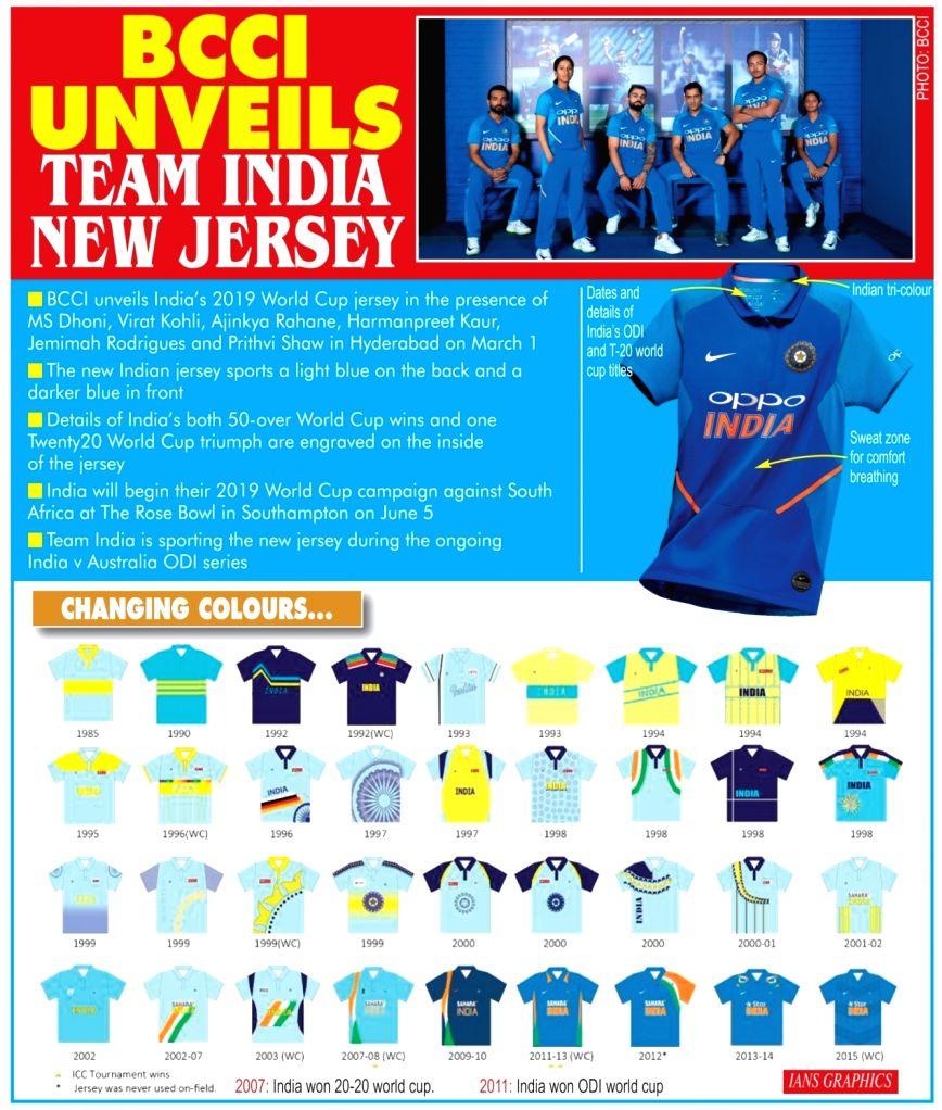 BCCI unveils Team India Jersey.