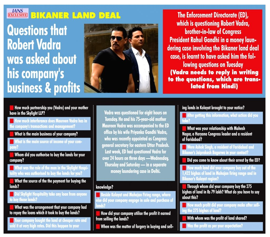 Bikaner land deal. (Infographics: IANS)