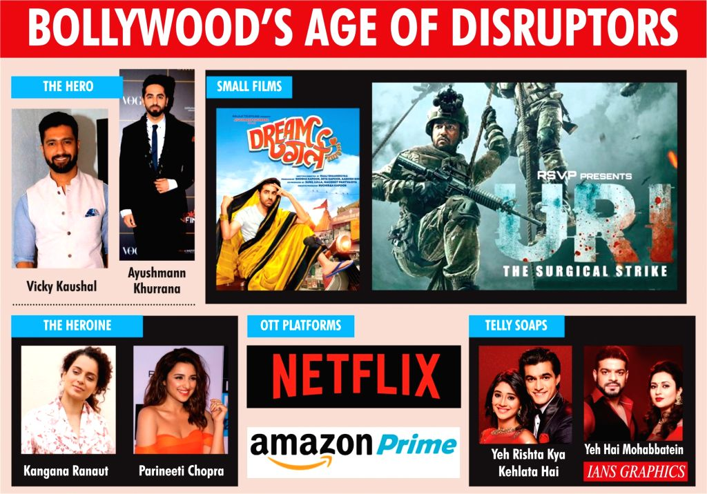 Bollywood's age of disruptors. (IANS Infographics)