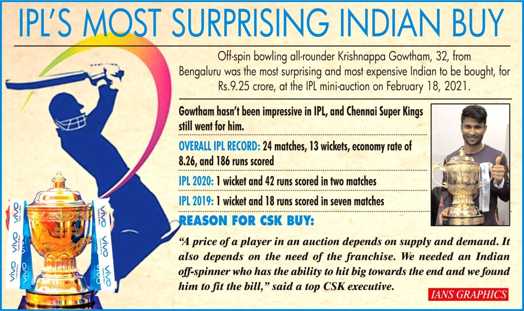 Can't give it all if you are thinking of price tag: CSK's Gowtham.