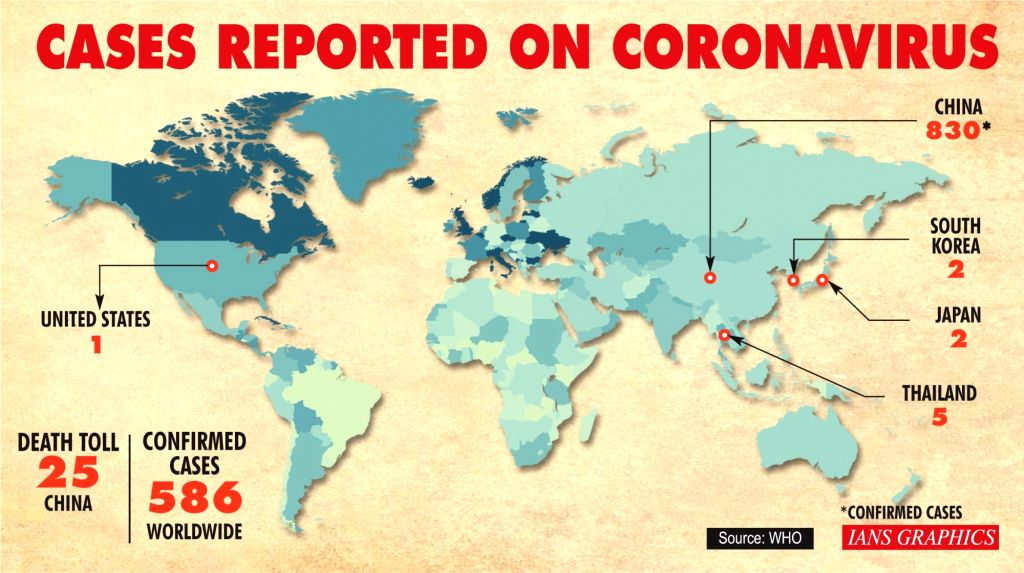 Cases reported on Coronavirus.
