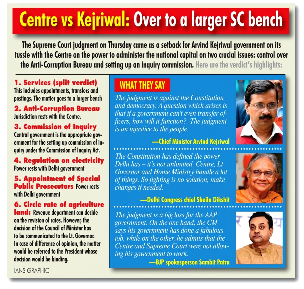 Center Vs Kejriwal: Over to a larger SC bench. (IANS Infographics)
