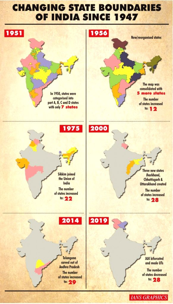Changing state boundaries of India since 1947.